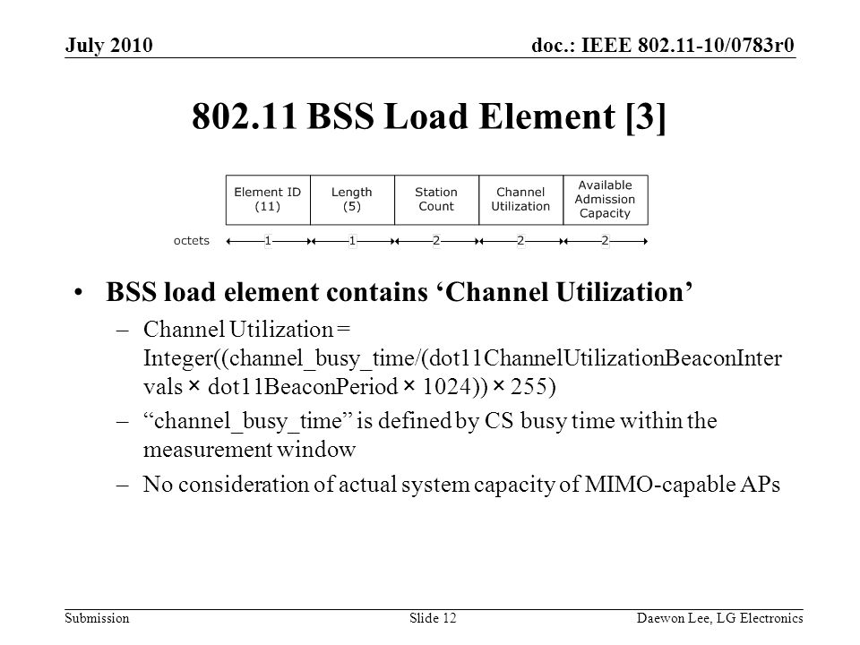 doc.: IEEE 802.11-10/0783r0 Submission 802.11 BSS Load Element [3] BSS load element contains 'Channel Utilization' –Channel Utilization = Integer((channel_busy_time/(dot11ChannelUtilizationBeaconInter vals × dot11BeaconPeriod × 1024)) × 255) – channel_busy_time is defined by CS busy time within the measurement window –No consideration of actual system capacity of MIMO-capable APs July 2010 Daewon Lee, LG ElectronicsSlide 12
