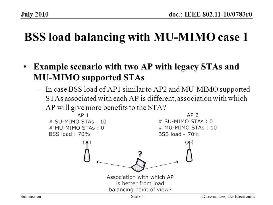 doc.: IEEE 802.11-10/0783r0 Submission BSS load balancing with MU-MIMO case 1 Example scenario with two AP with legacy STAs and MU-MIMO supported STAs –In case BSS load of AP1 similar to AP2 and MU-MIMO supported STAs associated with each AP is different, association with which AP will give more benefits to the STA.