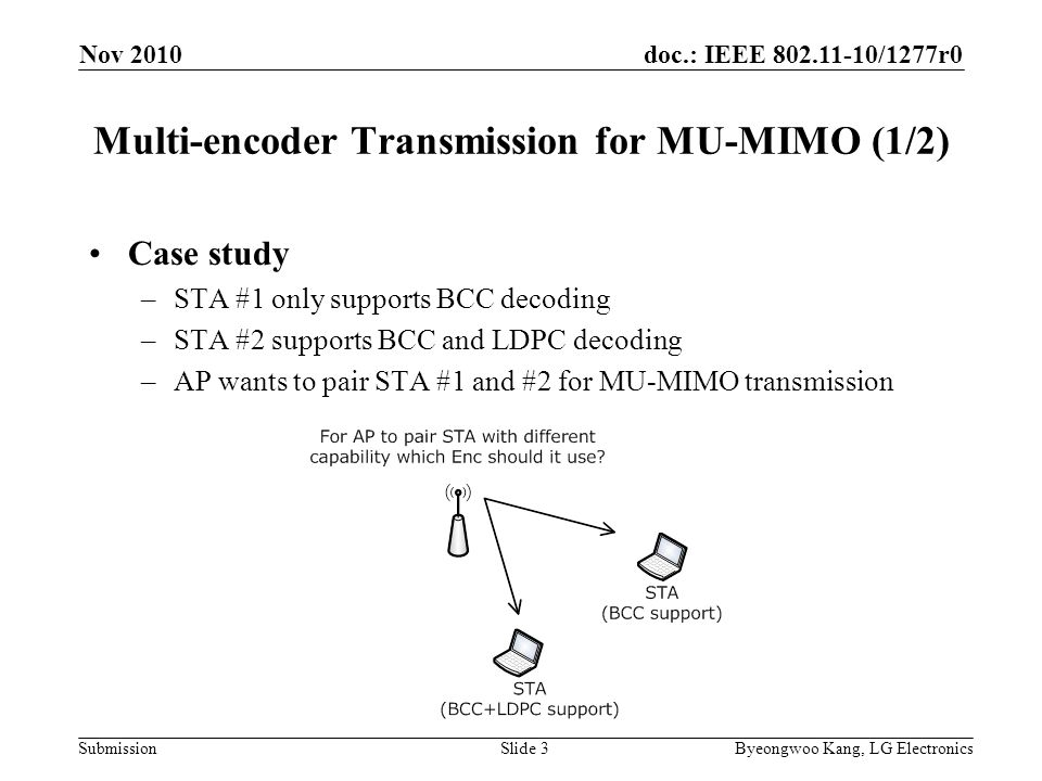 doc.: IEEE 802.11-10/1277r0 Submission Multi-encoder Transmission for MU-MIMO (1/2) Case study –STA #1 only supports BCC decoding –STA #2 supports BCC and LDPC decoding –AP wants to pair STA #1 and #2 for MU-MIMO transmission Nov 2010 Slide 3Byeongwoo Kang, LG Electronics