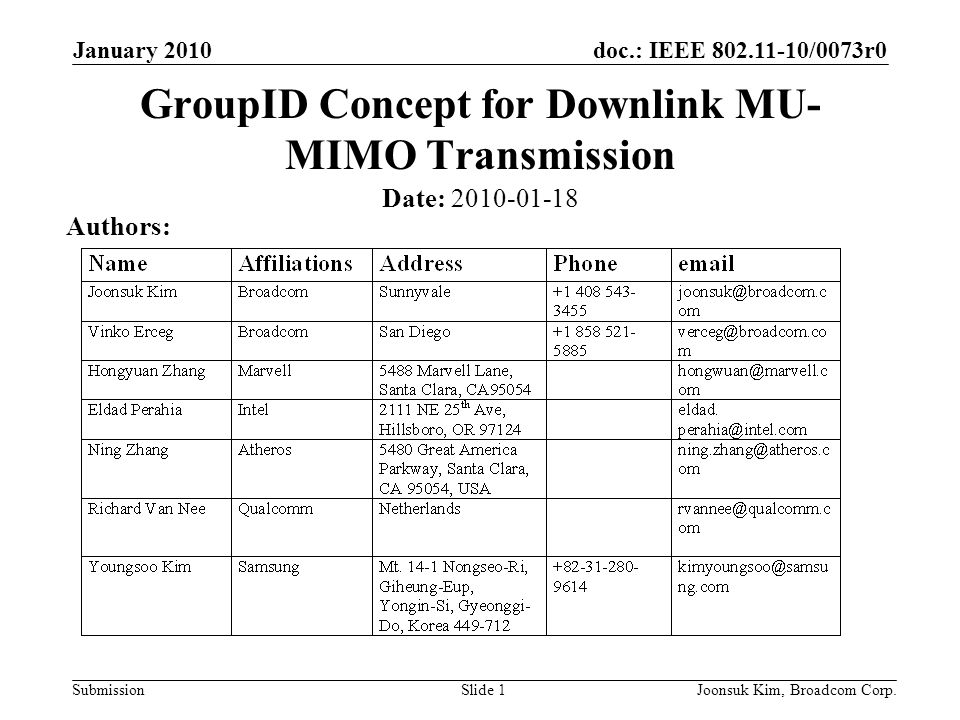 doc.: IEEE 802.11-10/0073r0 Submission January 2010 Joonsuk Kim, Broadcom Corp.Slide 1 GroupID Concept for Downlink MU- MIMO Transmission Date: 2010-0