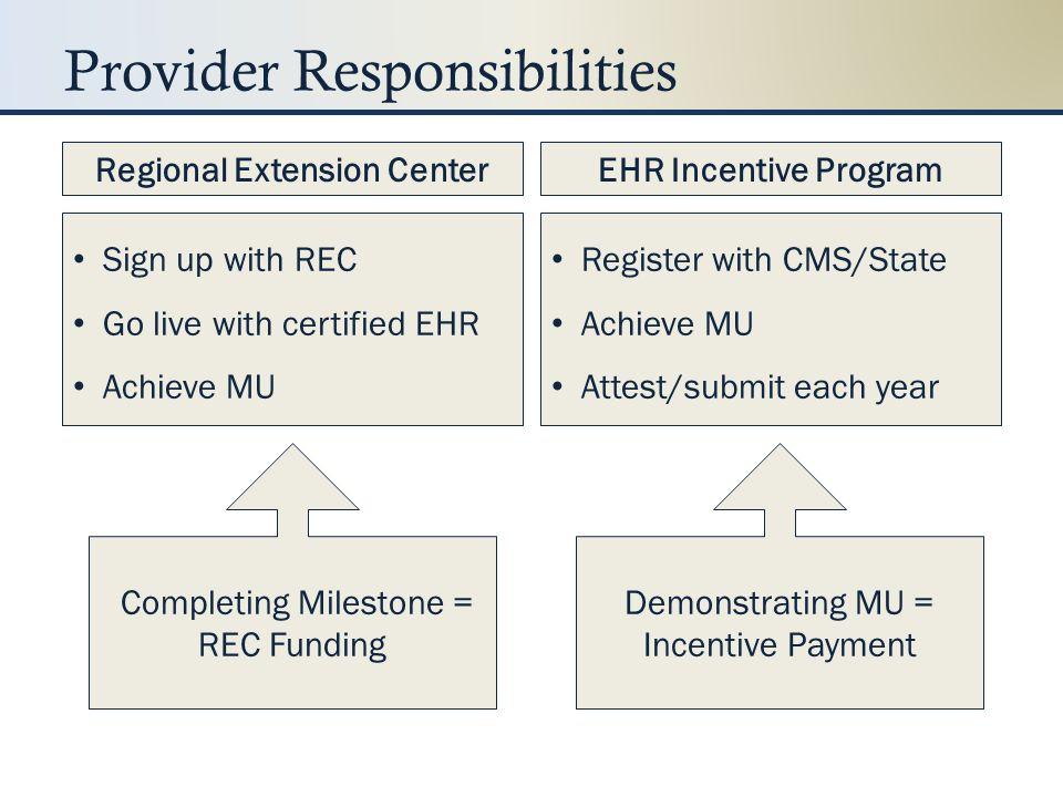 Regional Extension CenterEHR Incentive Program ONCCMS NIHB AI/AN RECEPs/EHs 1.