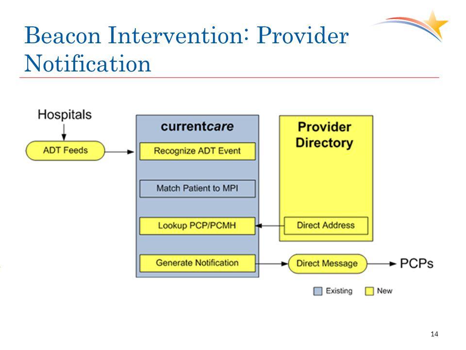 Beacon Intervention: Provider Notification 14