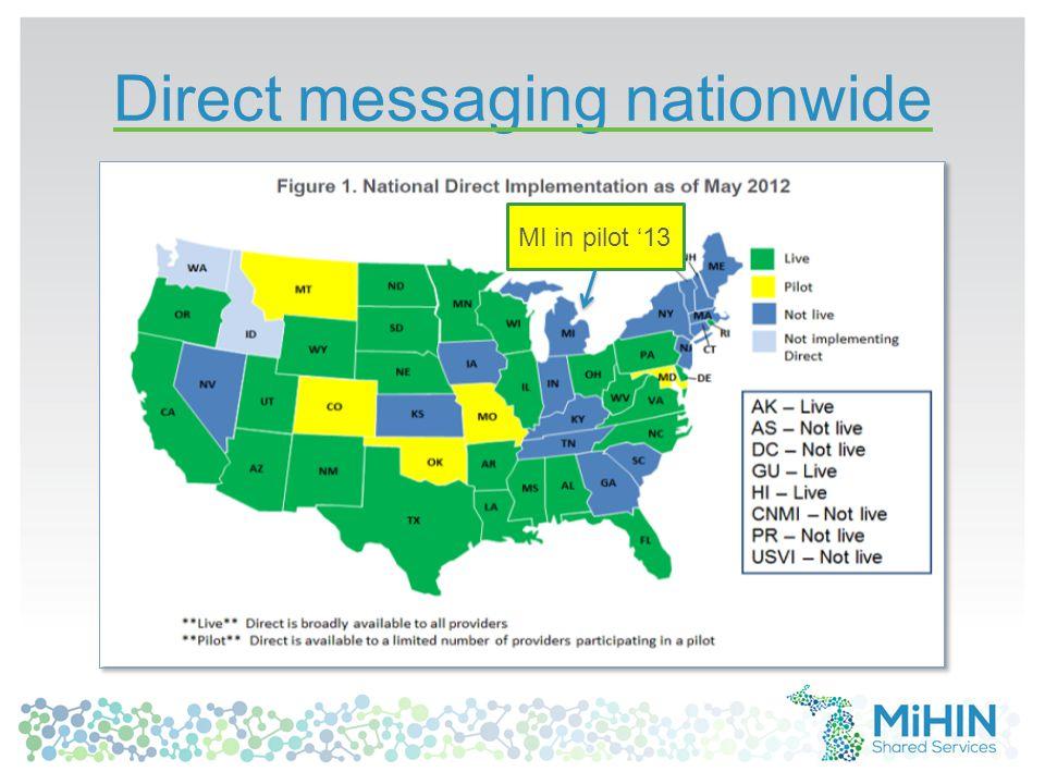 Copyright © 2012-13 Michigan Health Information Network 5 Dr.