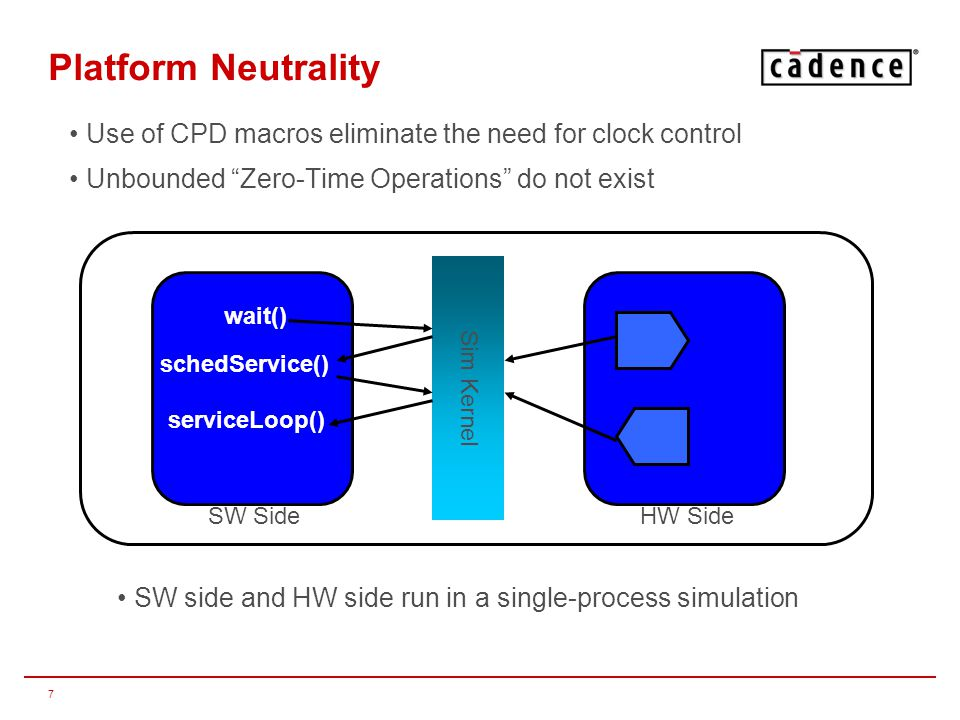 7 Platform Neutrality Use of CPD macros eliminate the need for clock control Unbounded Zero-Time Operations do not exist Sim Kernel wait() SW SideHW Side SW side and HW side run in a single-process simulation schedService() serviceLoop()