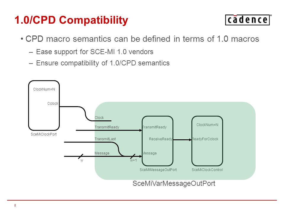 8 1.0/CPD Compatibility CPD macro semantics can be defined in terms of 1.0 macros –Ease support for SCE-MI 1.0 vendors –Ensure compatibility of 1.0/CPD semantics SceMiMessageOutPort TransmitReady Message ReceiveReady SceMiClockControl ReadyForCclock SceMiClockPort Cclock ClockNum=N SceMiVarMessageOutPort Clock TransmitReady Message TransmitLast ww+1