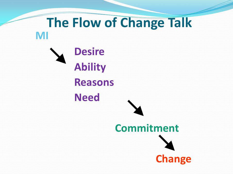 Eliciting Change Talk Evocative Questions Elaboration Using Extremes Looking Back Looking Forward Exploring Goals
