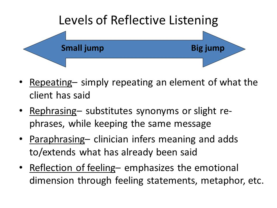 Levels of Reflective Listening Repeating– simply repeating an element of what the client has said Rephrasing– substitutes synonyms or slight re- phrases, while keeping the same message Paraphrasing– clinician infers meaning and adds to/extends what has already been said Reflection of feeling– emphasizes the emotional dimension through feeling statements, metaphor, etc.
