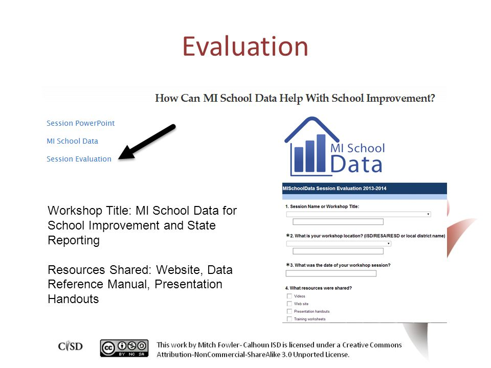 Evaluation Workshop Title: MI School Data for School Improvement and State Reporting Resources Shared: Website, Data Reference Manual, Presentation Handouts