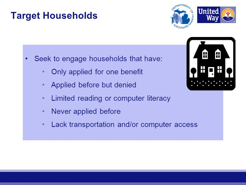 Seek to engage households that have: Only applied for one benefit Applied before but denied Limited reading or computer literacy Never applied before