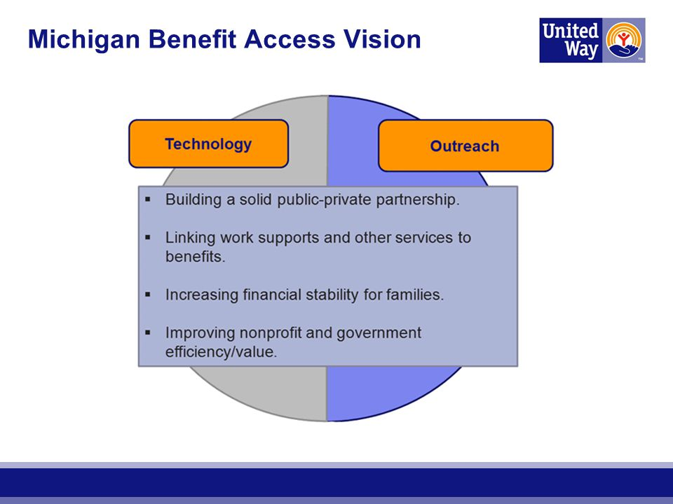 Community Partners The Michigan Department of Human Services is seeking community partners.