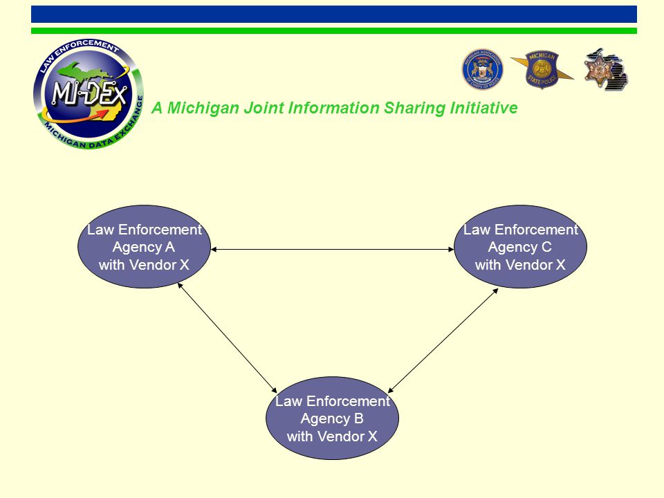 A Michigan Joint Information Sharing Initiative Law Enforcement Agency D with Vendor Z Law Enforcement Agency E with Vendor Z Law Enforcement Agency F with Vendor Z Law Enforcement Agency A with Vendor X Law Enforcement Agency B with Vendor X Law Enforcement Agency C with Vendor X