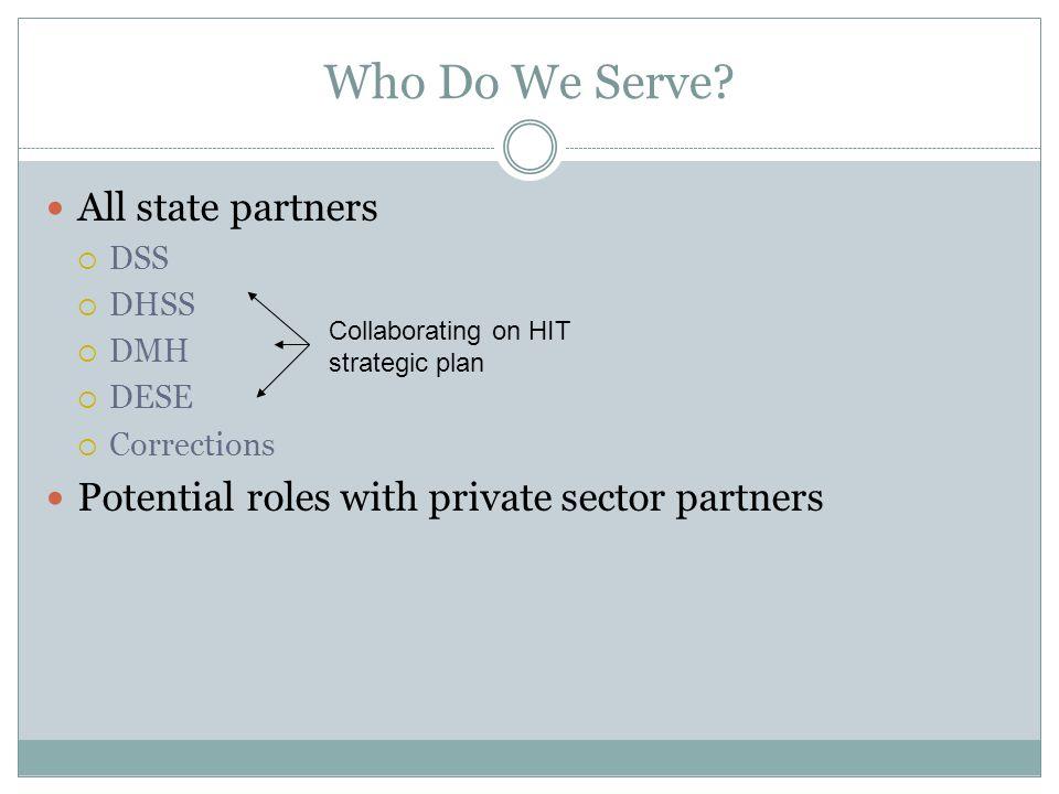 Who Do We Serve.