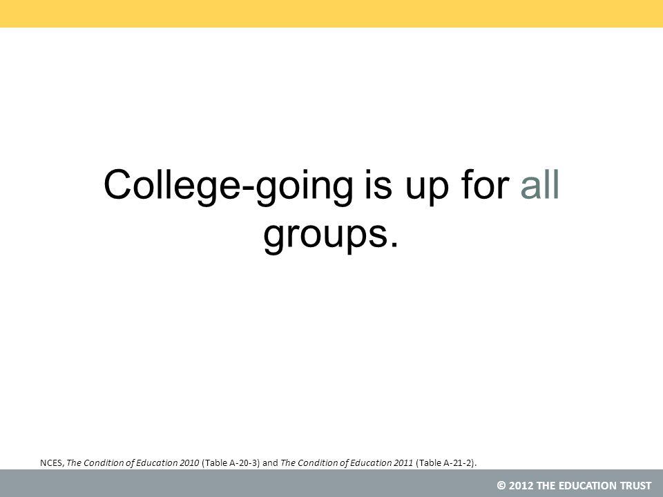 © 2012 THE EDUCATION TRUST College-going is up for all groups.