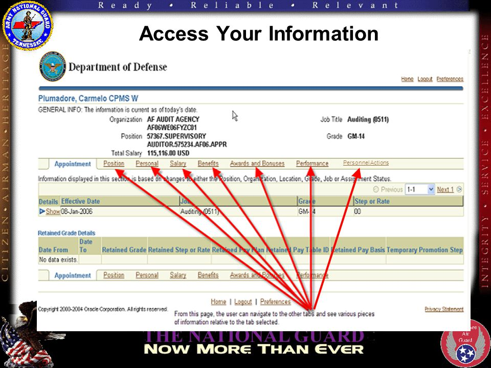 Access Your Information 14 Personnel Actions