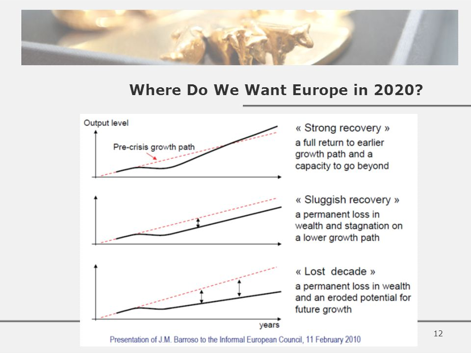 Where Do We Want Europe in 2020 12