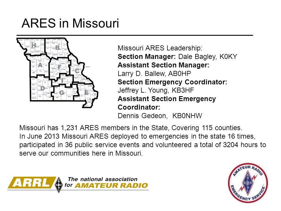 ARES in Missouri Missouri ARES Leadership: Section Manager: Dale Bagley, K0KY Assistant Section Manager: Larry D. Ballew, AB0HP Section Emergency Coor
