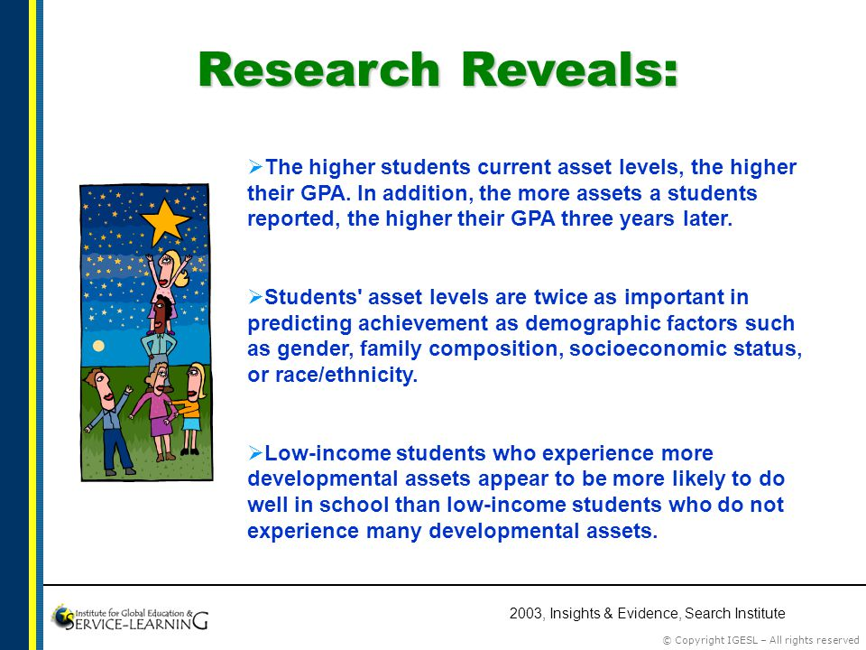 © Copyright IGESL – All rights reserved  The higher students current asset levels, the higher their GPA.