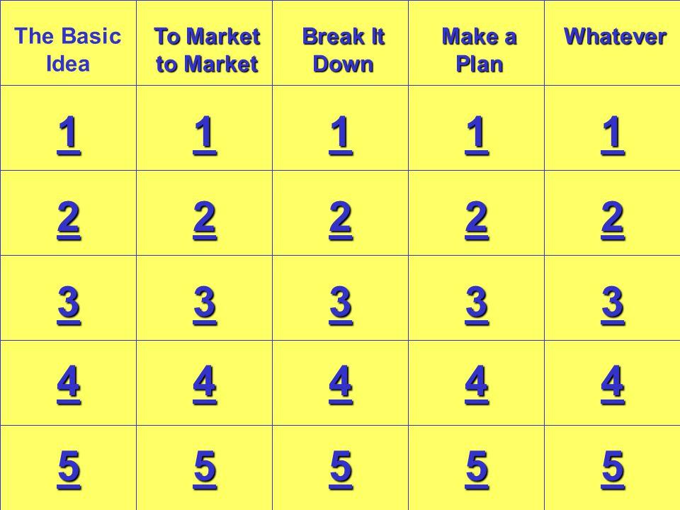 The Basic Idea 1111 3333 2222 4444 5555 1111 3333 2222 4444 5555 1111 3333 2222 4444 5555 1111 3333 2222 4444 5555 1111 3333 2222 4444 5555 To Market to Market Break It Down Make a Plan Whatever