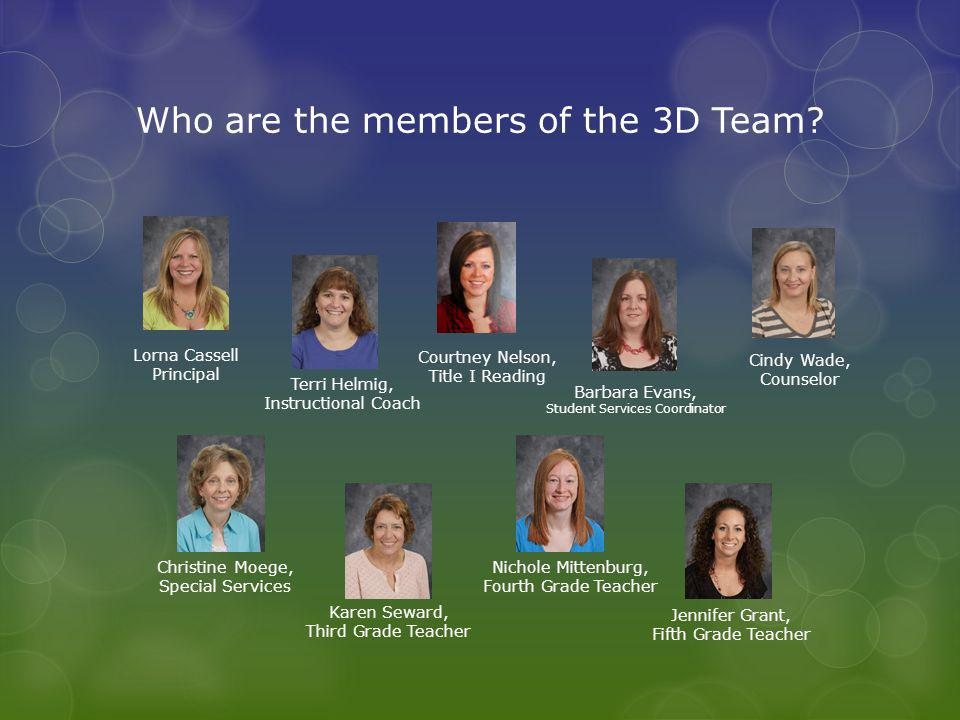 Who are the members of the 3D Team? Lorna Cassell Principal Terri Helmig, Instructional Coach Courtney Nelson, Title I Reading Barbara Evans, Student