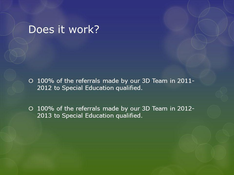 Does it work?  100% of the referrals made by our 3D Team in 2011- 2012 to Special Education qualified.  100% of the referrals made by our 3D Team in