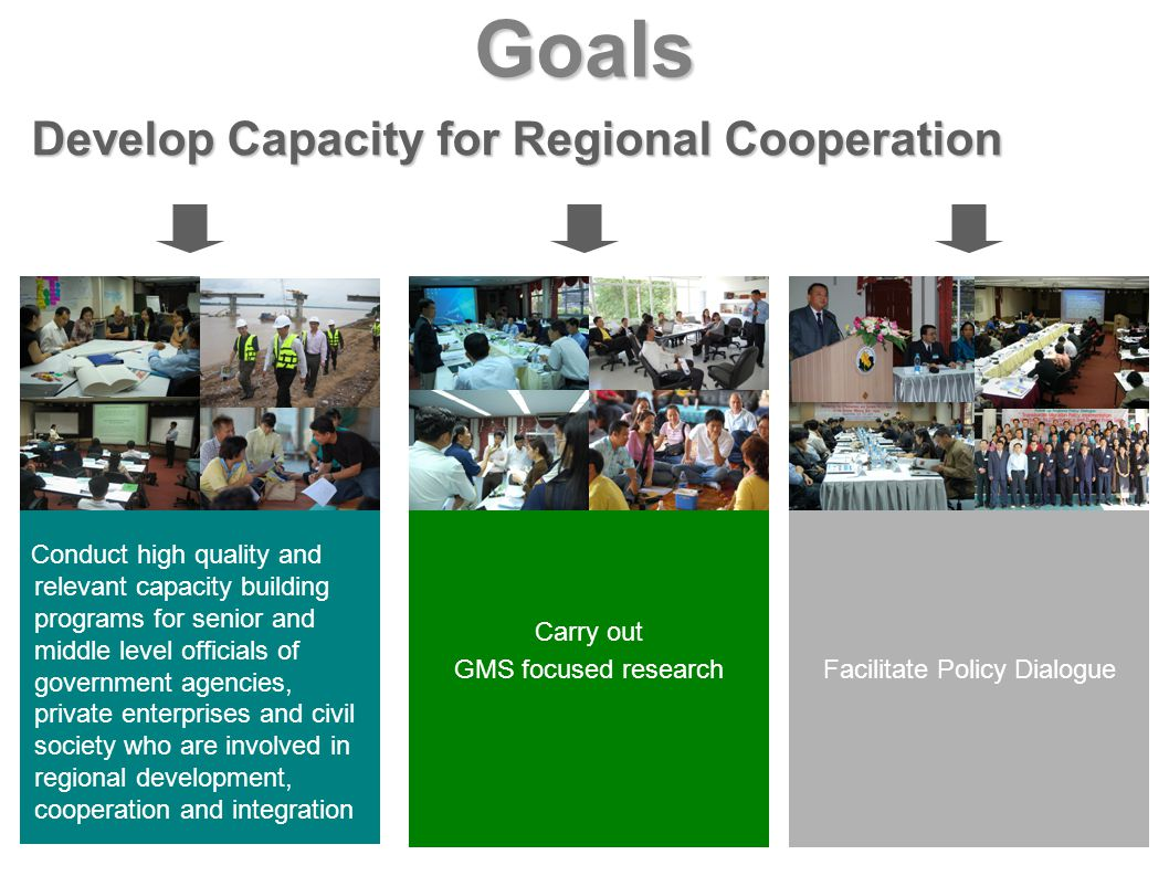 Goals Develop Capacity for Regional Cooperation Conduct high quality and relevant capacity building programs for senior and middle level officials of