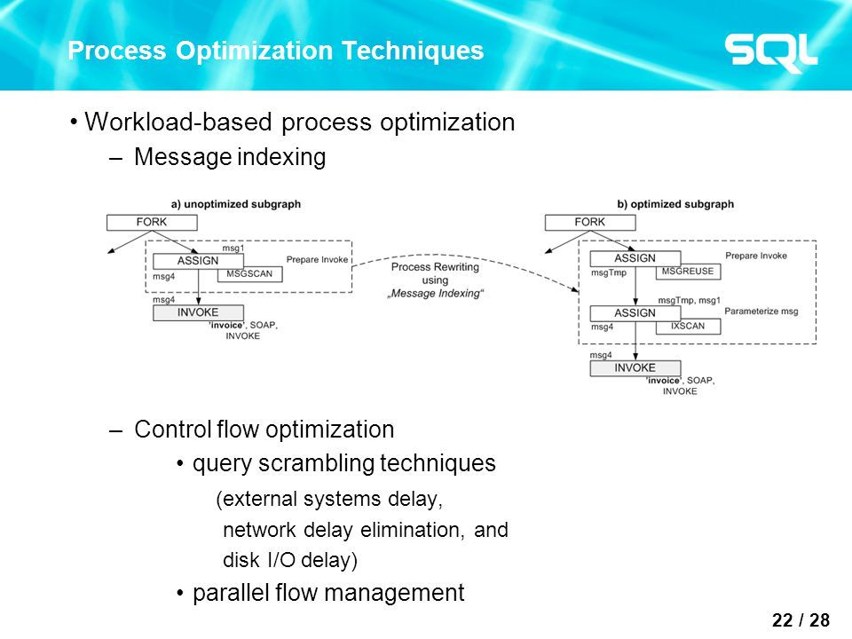 22 / 28 Process Optimization Techniques Workload-based process optimization –Message indexing –Control flow optimization query scrambling techniques (external systems delay, network delay elimination, and disk I/O delay) parallel flow management