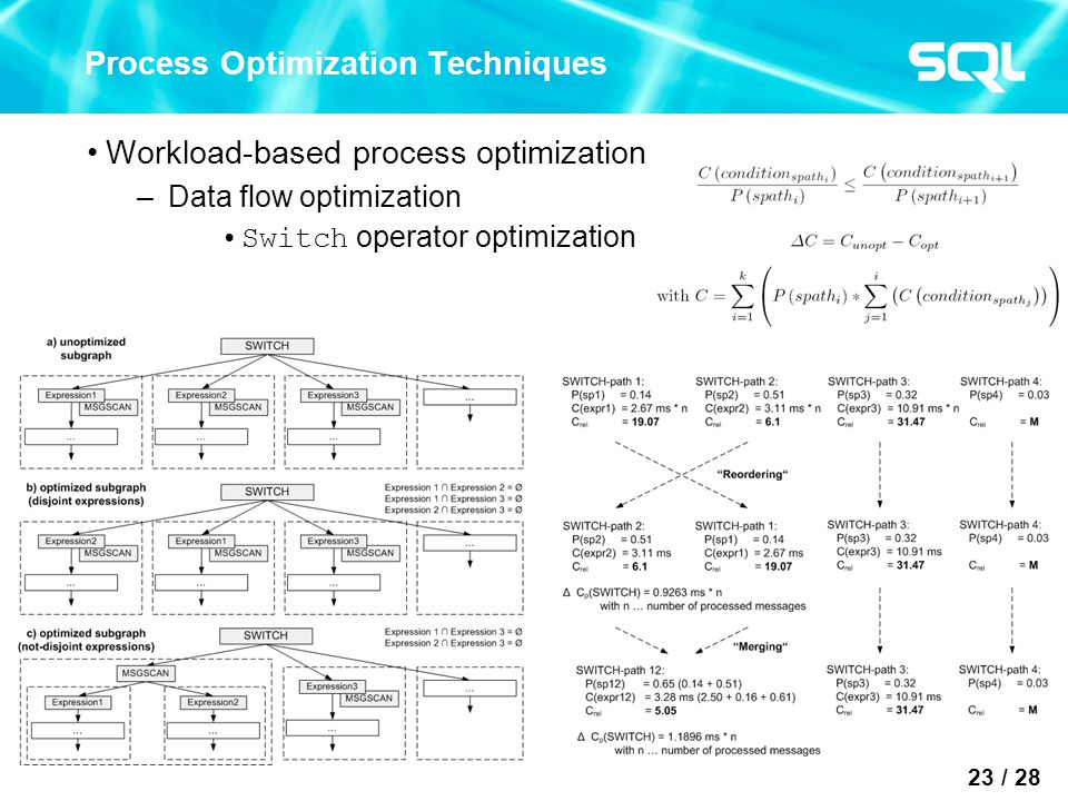 23 / 28 Process Optimization Techniques Workload-based process optimization –Data flow optimization Switch operator optimization