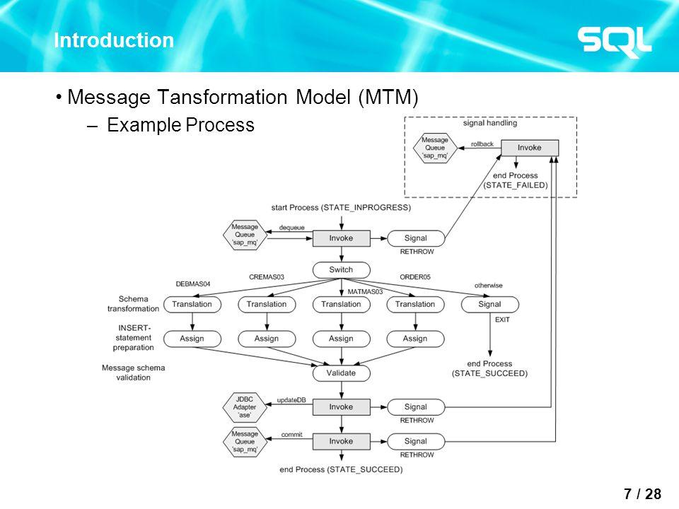 8 / 28 Outline Introduction Integration Platform TransConnect ® Process Optimization Techniques Summary and Conclusion