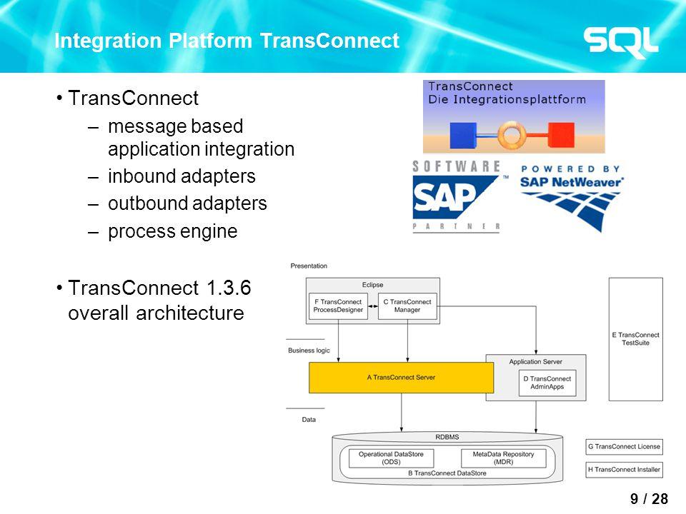 10 / 28 Integration Platform TransConnect TransConnect 1.3.6 Server architecture