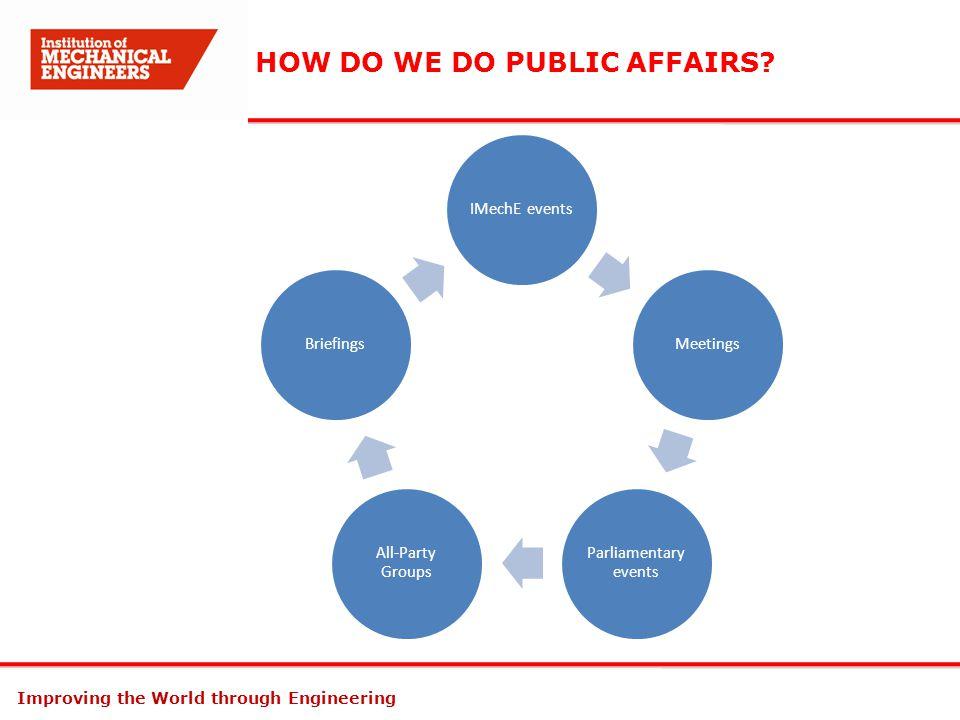 Improving the World through Engineering HOW DO WE DO PUBLIC AFFAIRS.