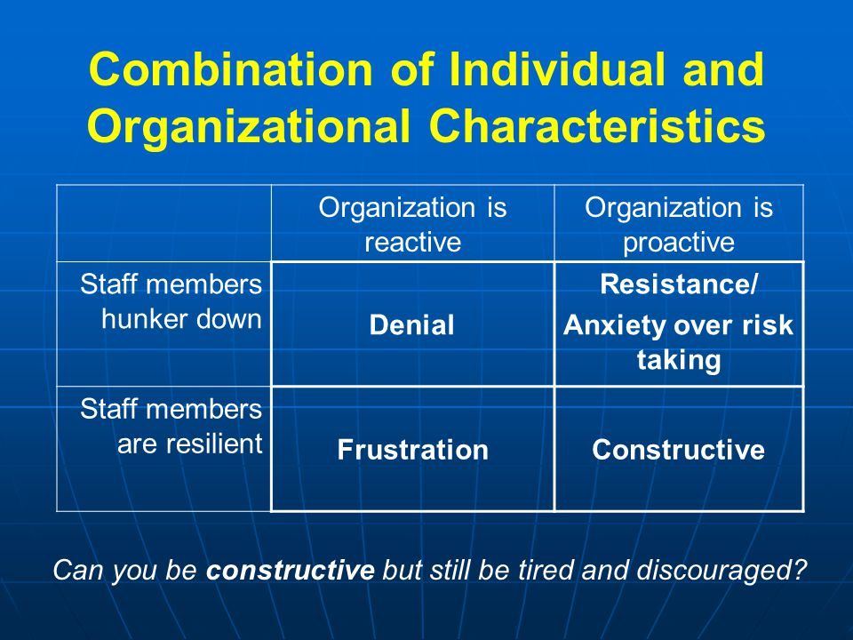 Combination of Individual and Organizational Characteristics Organization is reactive Organization is proactive Staff members hunker down Denial Resis