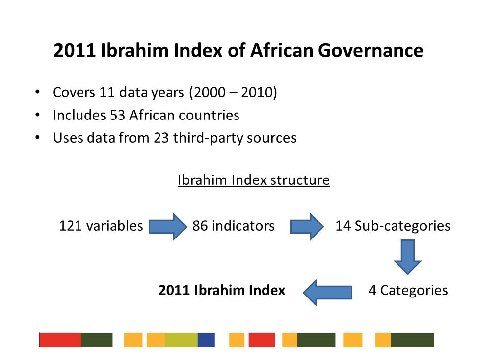 2011 Ibrahim Index of African Governance Covers 11 data years (2000 – 2010) Includes 53 African countries Uses data from 23 third-party sources Ibrahim Index structure 121 variables 86 indicators 14 Sub-categories 2011 Ibrahim Index4 Categories