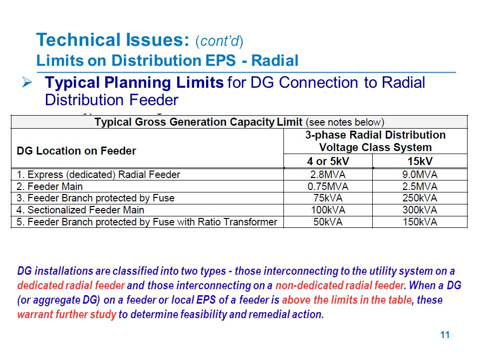11  Typical Planning Limits for DG Connection to Radial Distribution Feeder DG installations are classified into two types - those interconnecting to the utility system on a dedicated radial feeder and those interconnecting on a non-dedicated radial feeder.