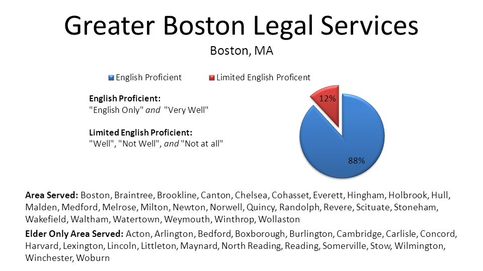 Greater Boston Legal Services Boston, MA Area Served: Boston, Braintree, Brookline, Canton, Chelsea, Cohasset, Everett, Hingham, Holbrook, Hull, Malde