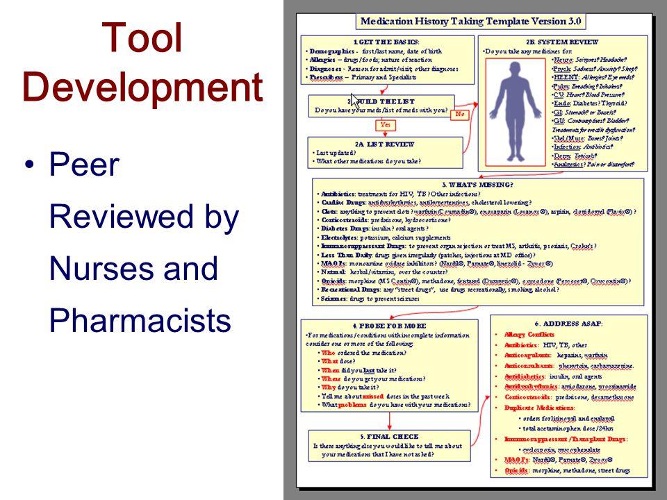 Tool Development Peer Reviewed by Nurses and Pharmacists