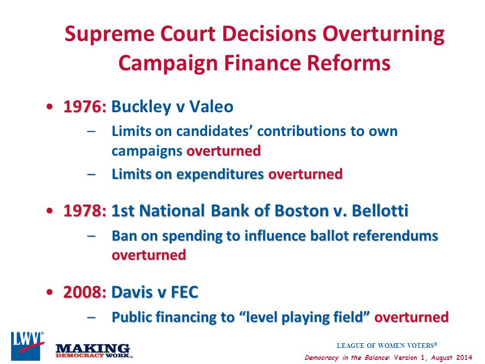 LEAGUE OF WOMEN VOTERS ® Democracy in the Balance: Version 1, August 2014 Supreme Court Decisions Overturning Campaign Finance Reforms 1976:1976: Buck