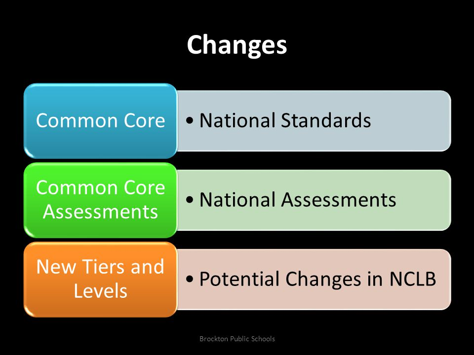 Changes National Standards Common Core National Assessments Common Core Assessments Potential Changes in NCLB New Tiers and Levels Brockton Public Sch