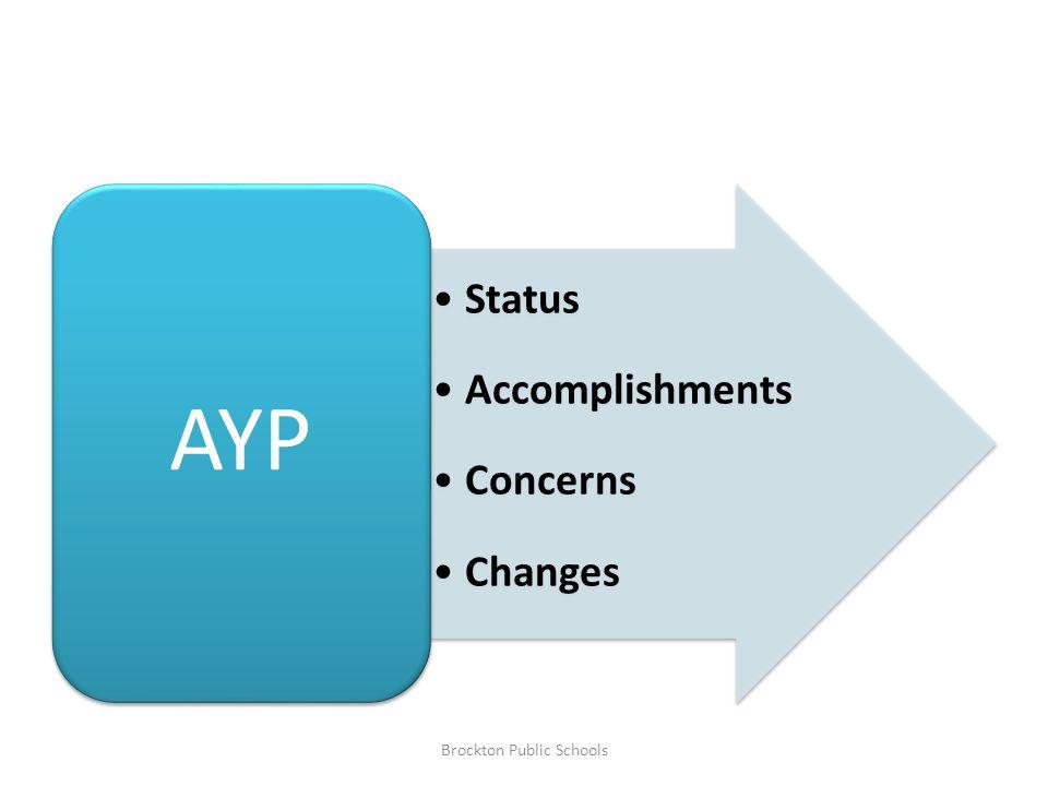 Primer Gap Analysis Growth