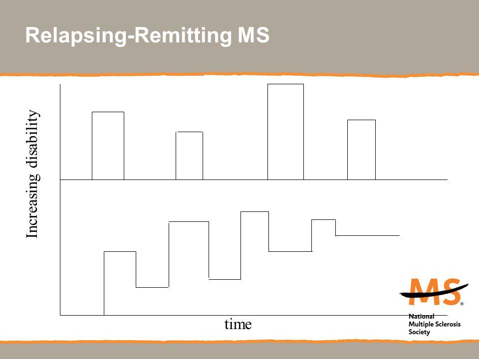 Relapsing-Remitting MS Increasing disability time