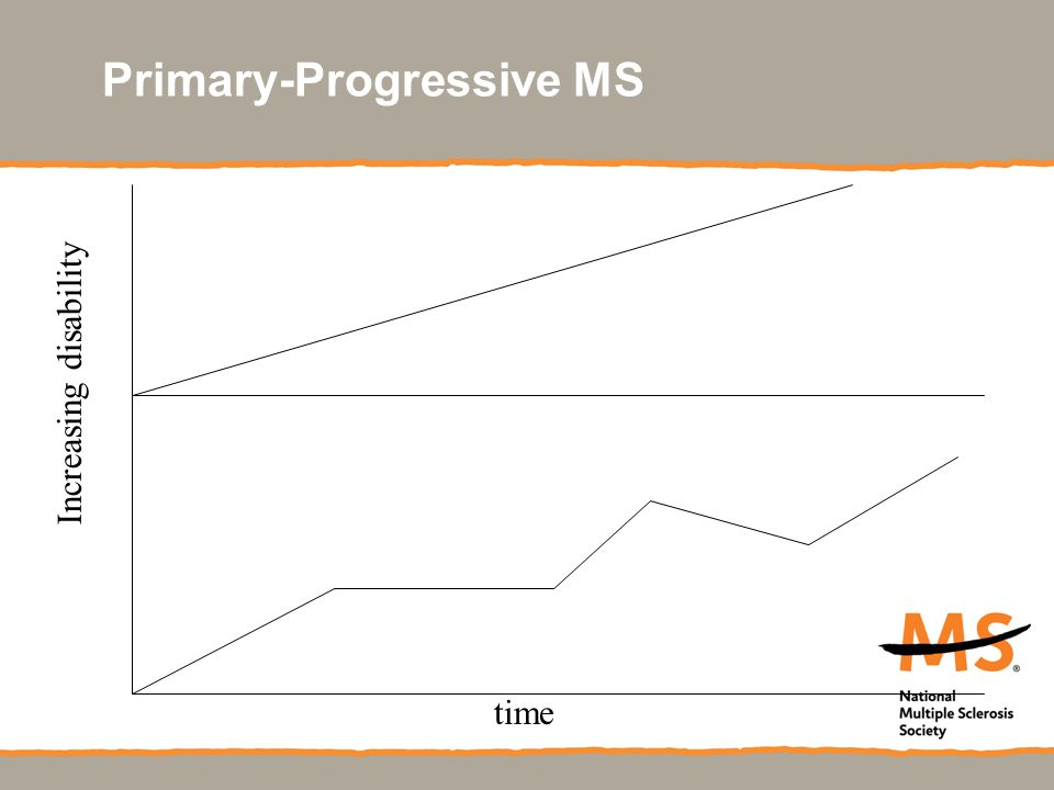 Primary-Progressive MS Increasing disability time