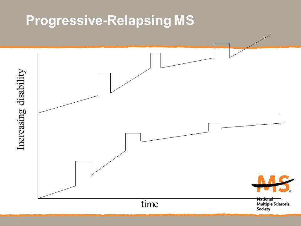 Progressive-Relapsing MS Increasing disability time