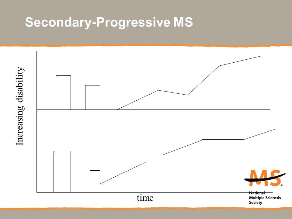 Secondary-Progressive MS Increasing disability time