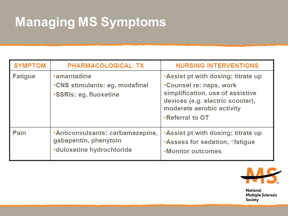 Managing MS Symptoms SYMPTOMPHARMACOLOGICAL TXNURSING INTERVENTIONS Fatigue amantadine CNS stimulants: eg, modafinal SSRIs: eg, fluoxetine Assist pt with dosing; titrate up Counsel re: naps, work simplification, use of assistive devices (e.g.