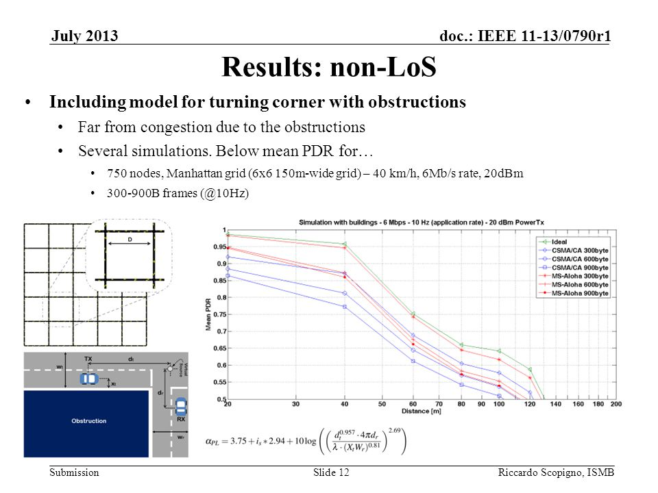 Submission doc.: IEEE 11-13/0790r1July 2013 Riccardo Scopigno, ISMBSlide 12 Results: non-LoS Including model for turning corner with obstructions Far