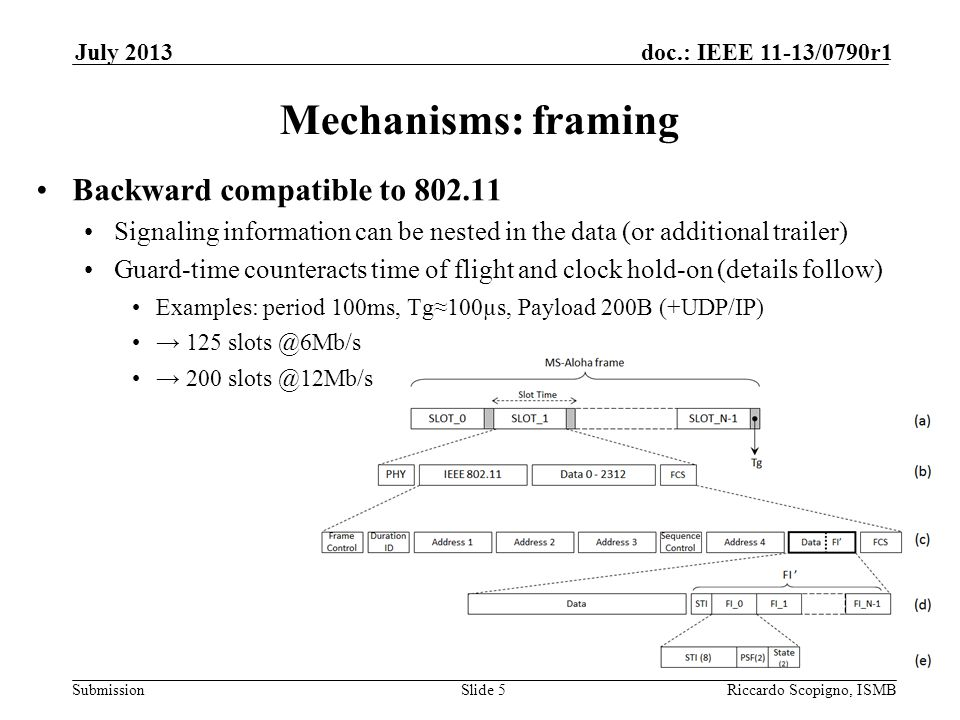 Submission doc.: IEEE 11-13/0790r1July 2013 Riccardo Scopigno, ISMBSlide 5 Mechanisms: framing Backward compatible to 802.11 Signaling information can