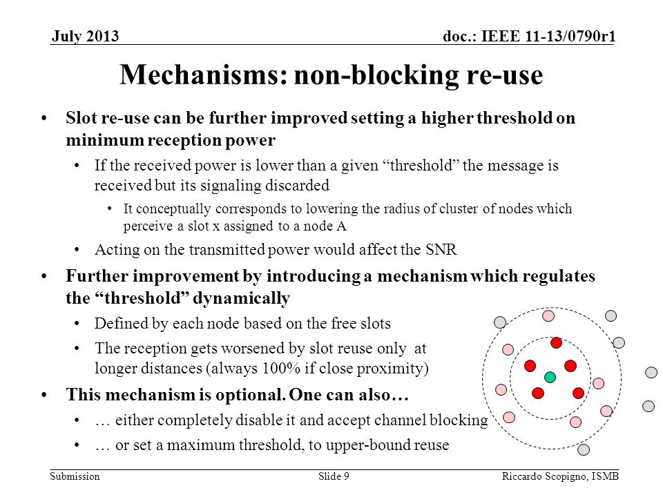 Submission doc.: IEEE 11-13/0790r1July 2013 Riccardo Scopigno, ISMBSlide 9 Mechanisms: non-blocking re-use Slot re-use can be further improved setting