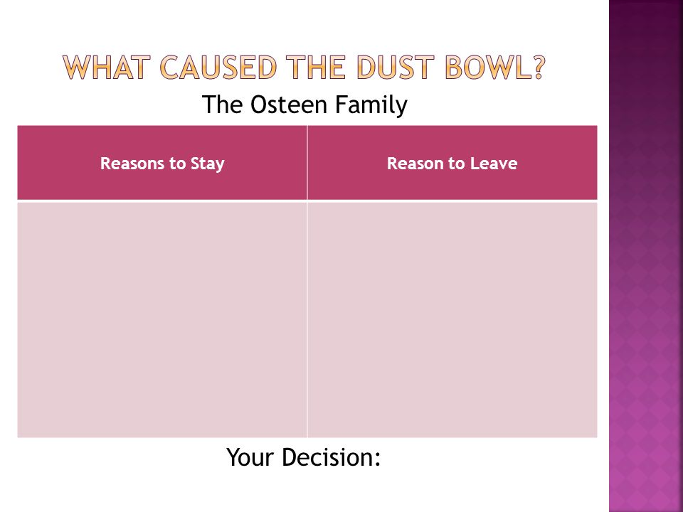 The Osteen Family Your Decision: Reasons to StayReason to Leave