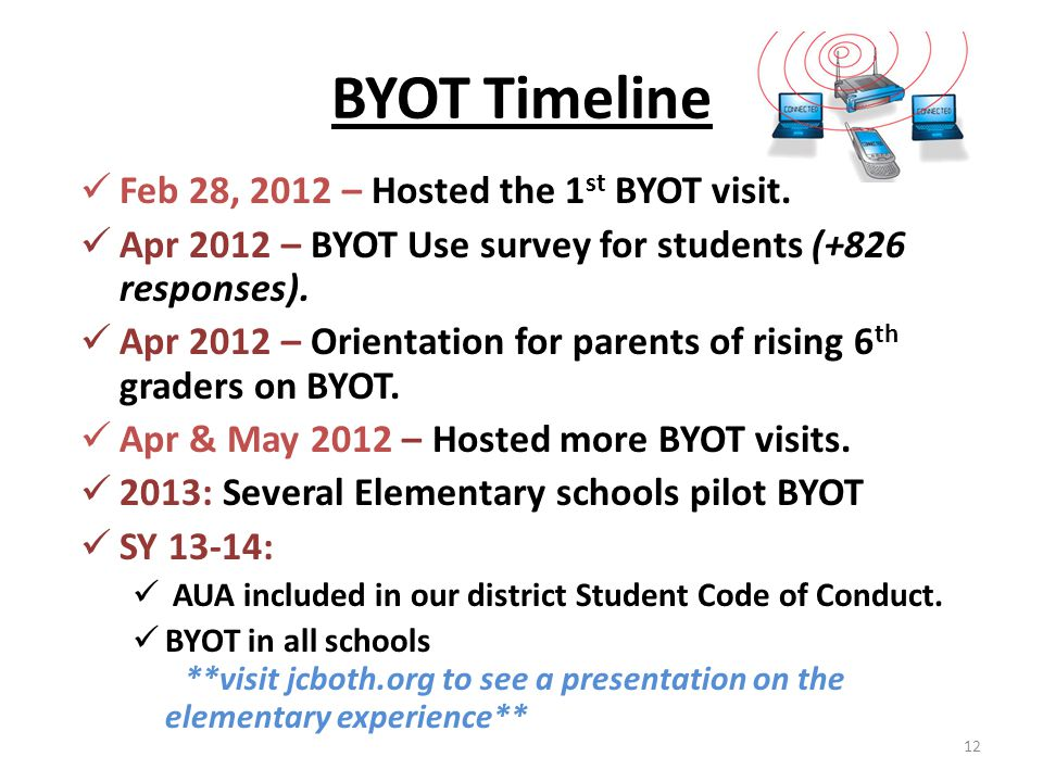 BYOT Timeline Feb 28, 2012 – Hosted the 1 st BYOT visit.