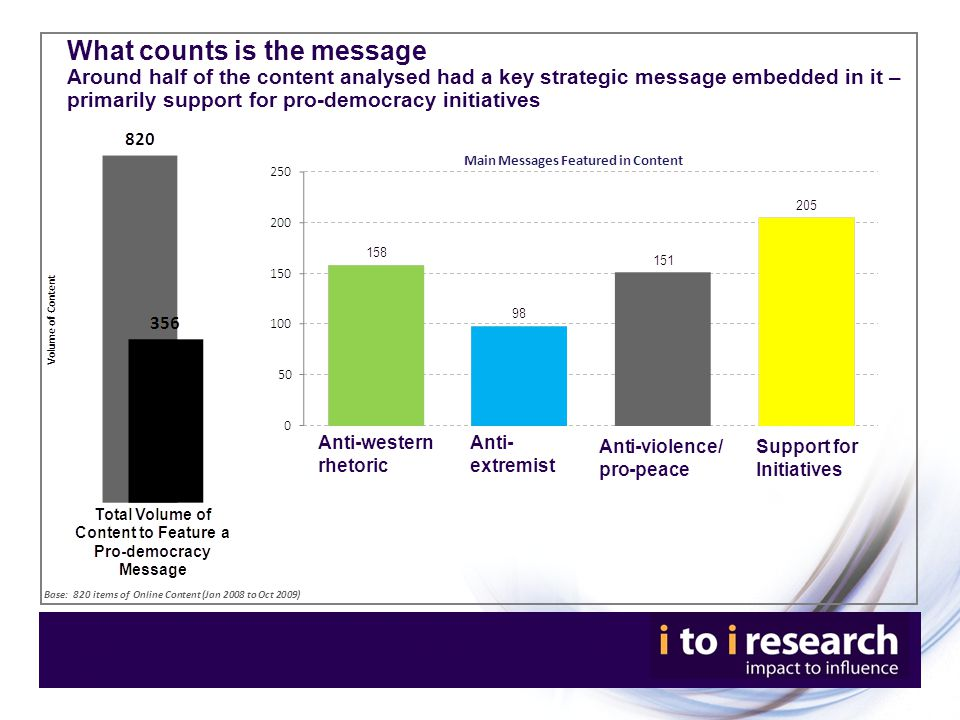 What counts is the message Around half of the content analysed had a key strategic message embedded in it – primarily support for pro-democracy initiatives Base: 820 items of Online Content (Jan 2008 to Oct 2009)