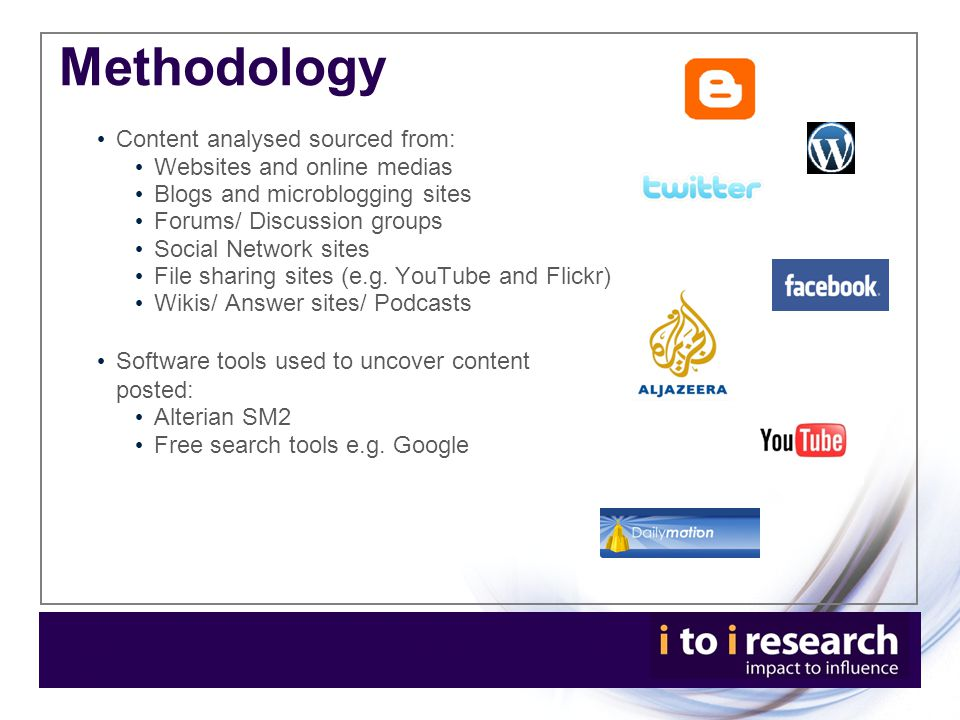 Content analysed sourced from: Websites and online medias Blogs and microblogging sites Forums/ Discussion groups Social Network sites File sharing sites (e.g.